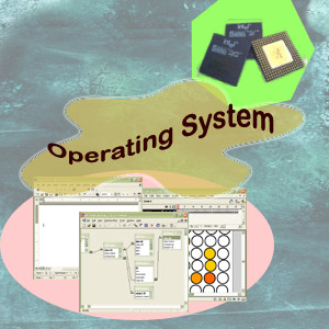 Operating System PC